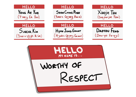 Say our names right: Respecting the humanity of marginalized groups