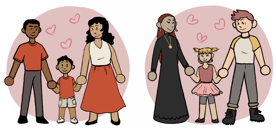 Same-sex parenting is just parenting