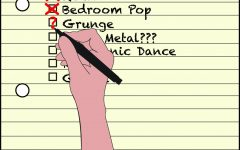 Give it a rest: The trouble with classifying music into genres